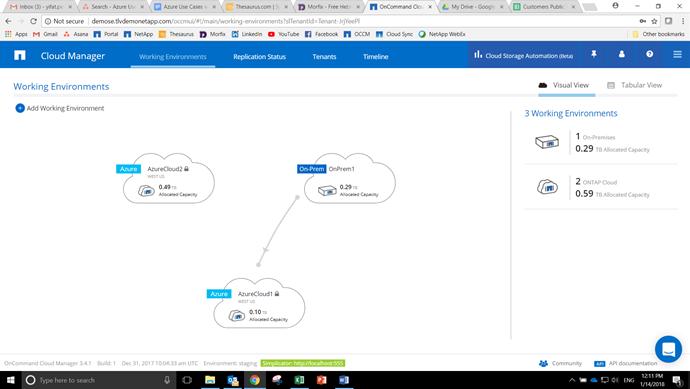 azure use cases cloud data management