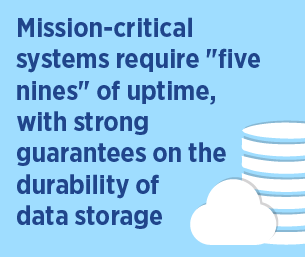 How to Reach RPO=0 Using AWS and ONTAP Cloud disaster recovery aws cloud data storage recovery point objective