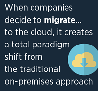 enterprise-grade cloud features in azure