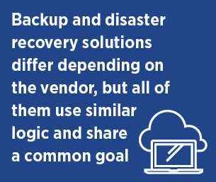 cloud-based disaster recovery strategy data replication data tiering amazon s3 storage backup and disaster recovery solutions in the cloud