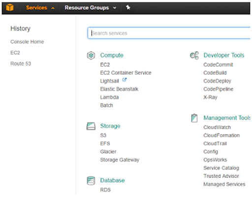 AWS Resource Groups section