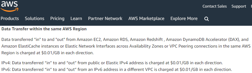 AWS data transfer