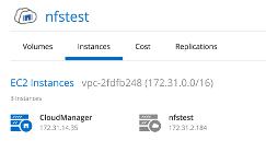 Test - EC2 Instances