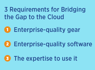 Requirements for Cloud Computing