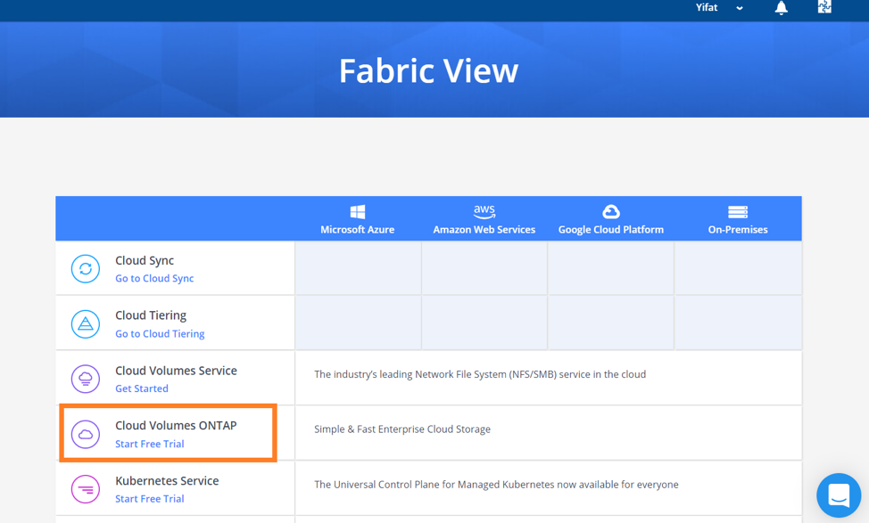 "In the fabric view, click on ""Get Started"" under Cloud Volumes ONTAP"