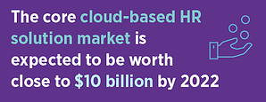 Cloud-based HR solution market prediction