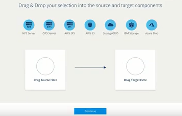 Drag and Drop Options for Cloud Sync