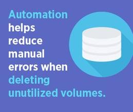 Control EBS Costs: Remove Unused EBS Volumes via Lambda