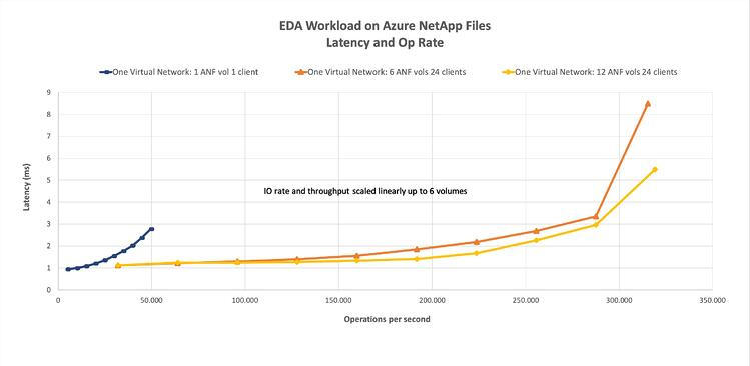 EDA on ANF v3 C1 new