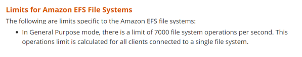 Limits for Amazon EFS File Systems