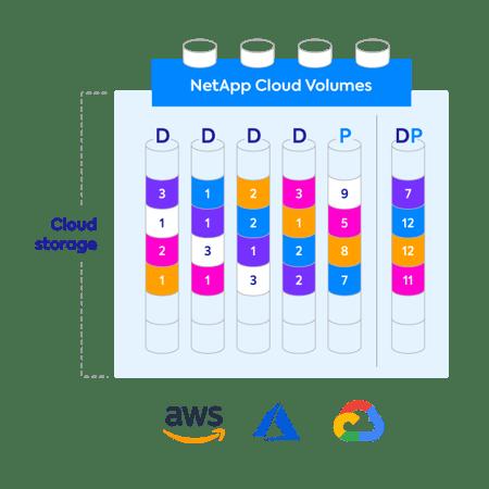 NetApp-Site_Diagram_NetApp-Spot_Storage-Compute_Cloud-Volumes_1_12jul20