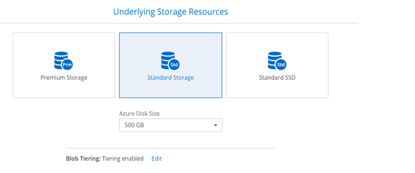 Underlying Storage Resources