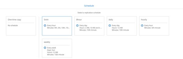 The Schedule window.