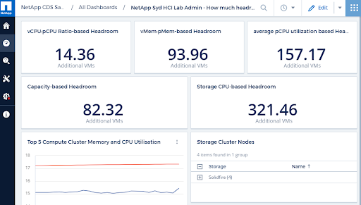 Building a simple dashboard to start monitoring infrastructure