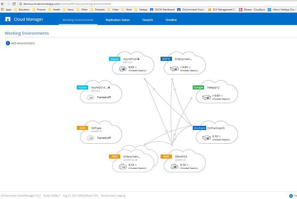 Cloud Manager view - multi-cloud environment and data replication relationships
