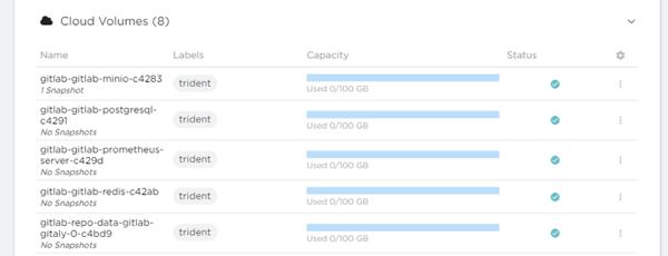 NetApp Kubernetes Service and Cloud Volumes Service: Tying