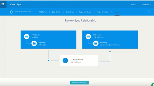 Review Cloud Sync Relationship