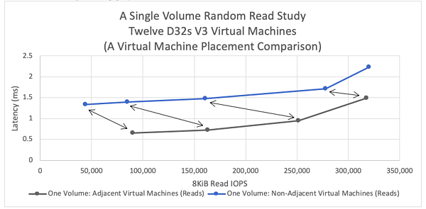 Single Volume Random Ready Study