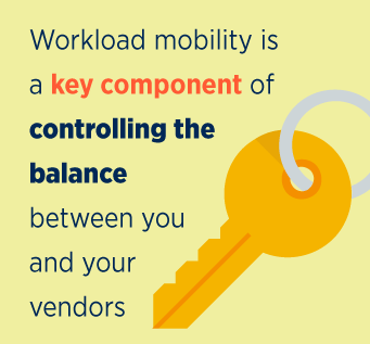 Workload Mobility Capabilities