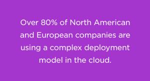 complex cloud model