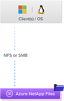 cvo-diagram-18