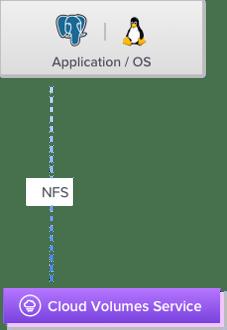 cvo-diagram-22