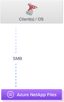cvo-diagram-30
