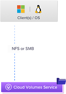cvo-diagram-31