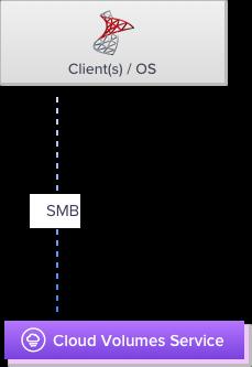 cvo-diagram-copy