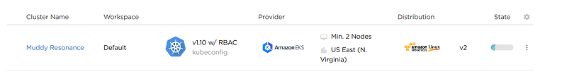 "Click ""Submit"" to provision the Amazon EKS cluster with Trident integrated into it. You can see the status of the cluster in the Dashboard."