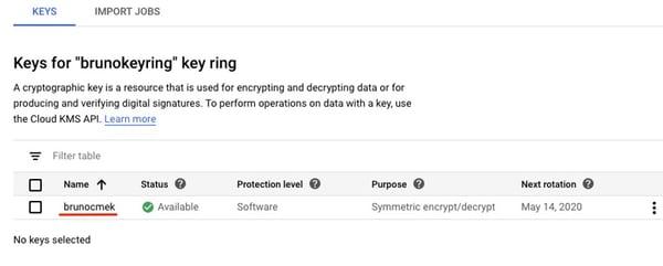 Keys available inside key ring
