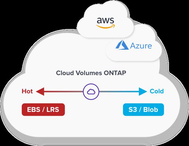 ic-cloud-diagram