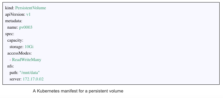 kubernetes manifest for a persistent volume
