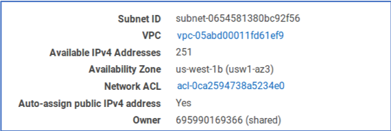Subnet ID