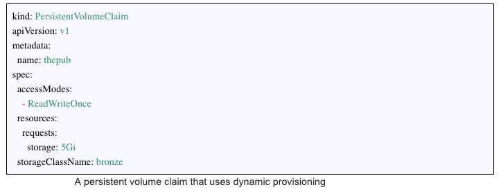 persistent volume claim that uses dynamic provisioning