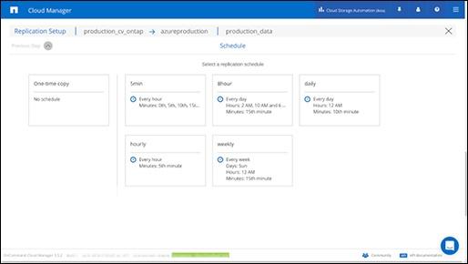 schedule replication setup