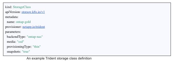 trident storage class definition