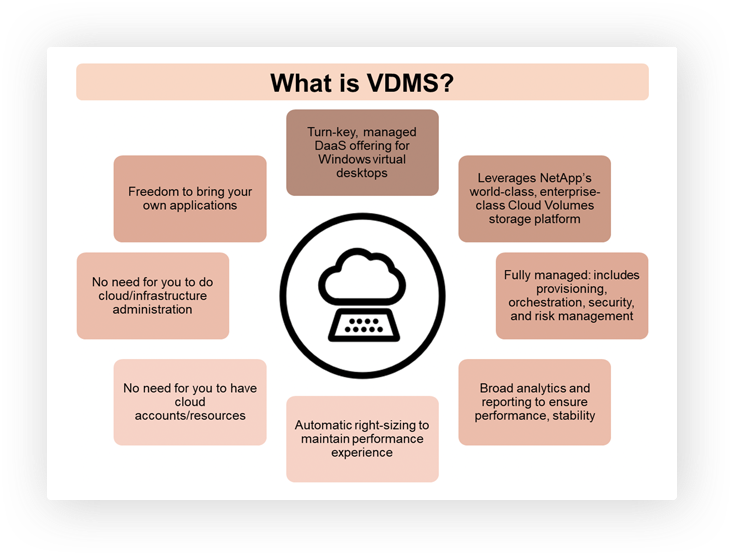 what-is-vdms